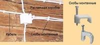 Электропроводка на даче г.Краснокамск